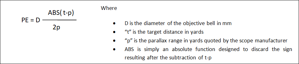 Parallax Equation